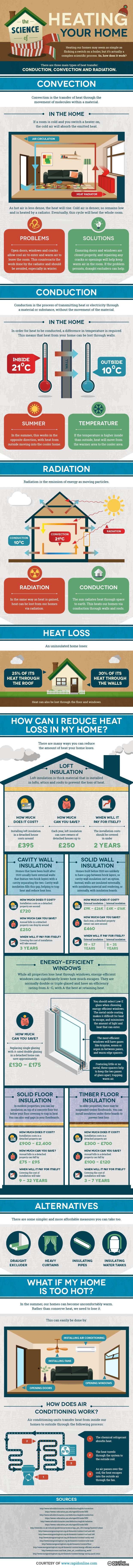 heating your home (1)